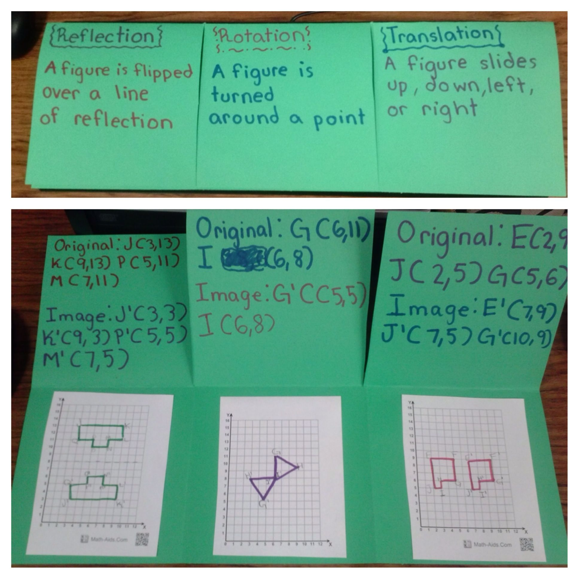 Math Foldable To Teach Rotation Translation And Reflection