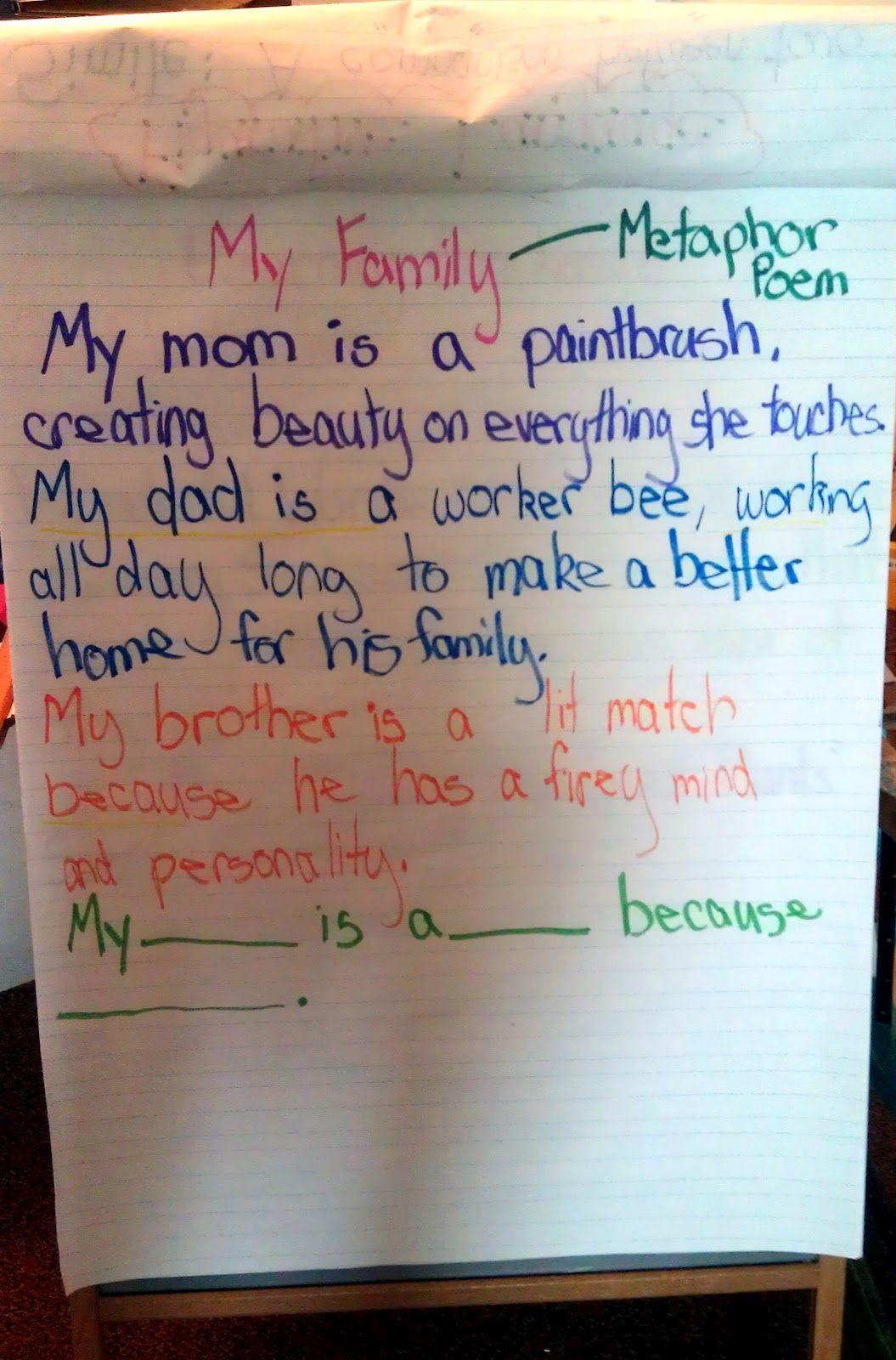 Teaching Figurative Language In Writing Workshop