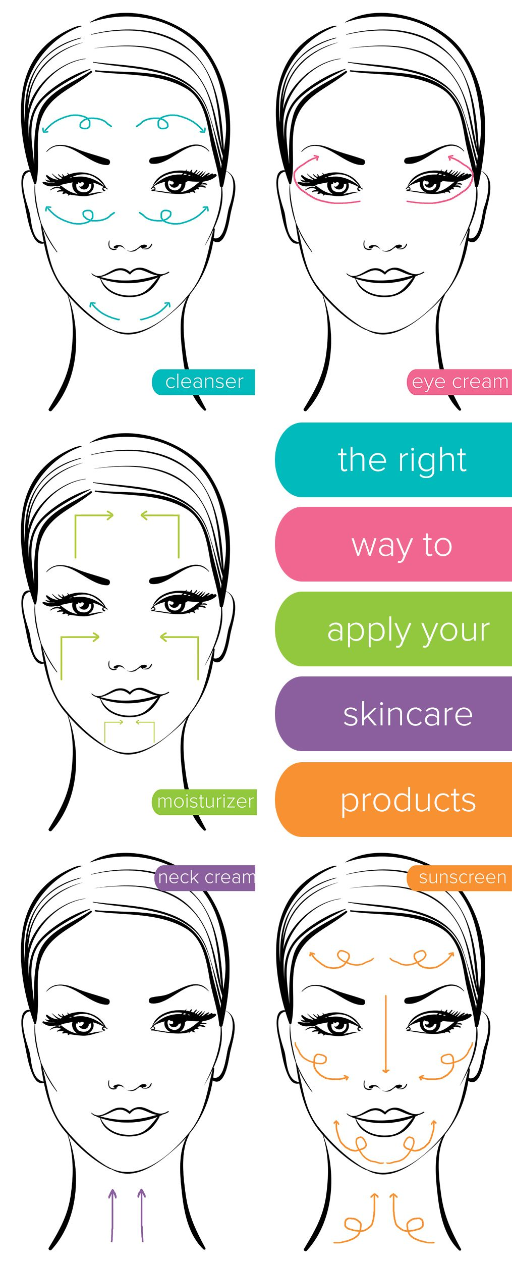 Are you washing your face the right way