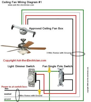 Ceiling Fan Wiring Diagram #1 | Electrical Circuitry