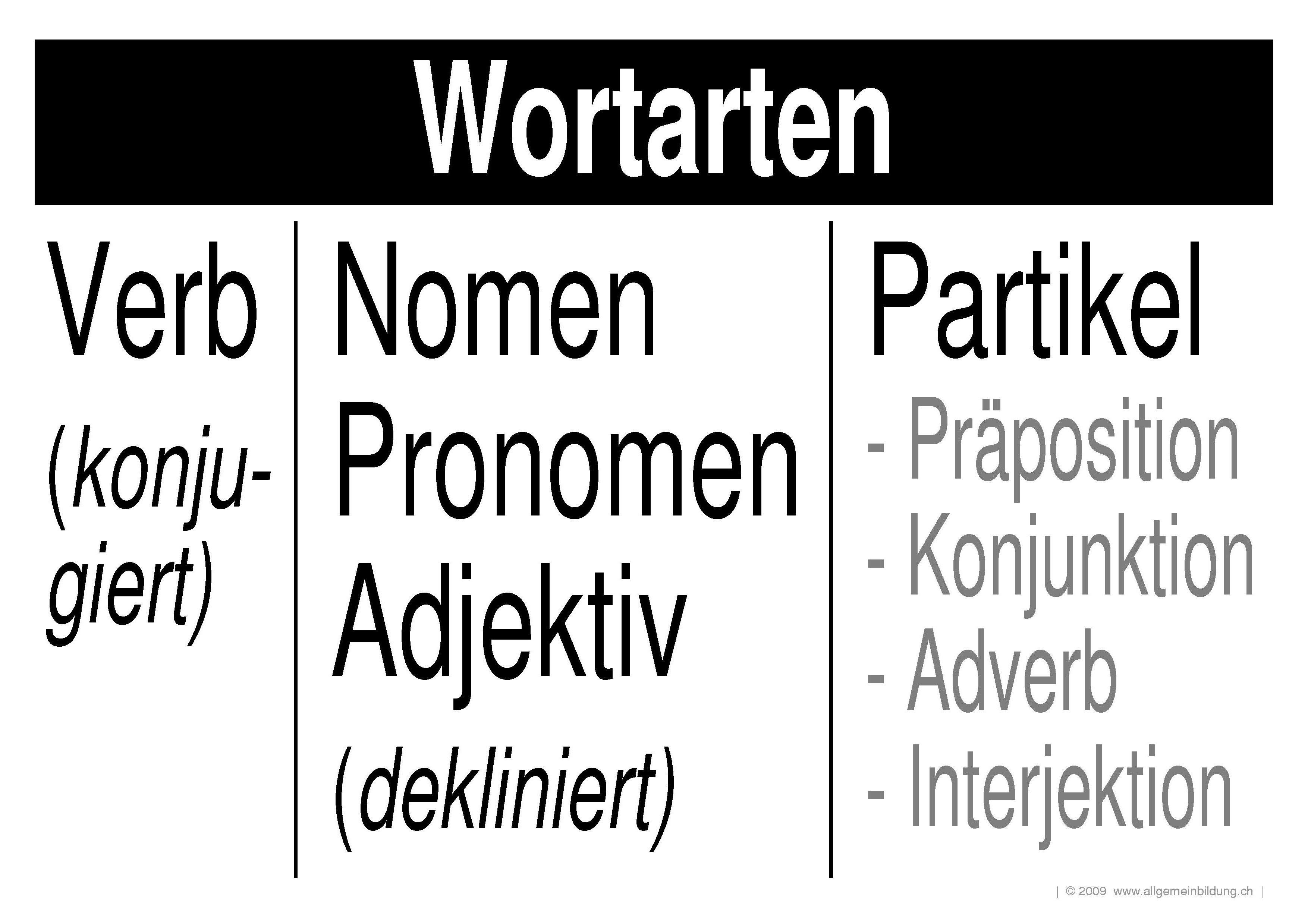 Satzglieder
