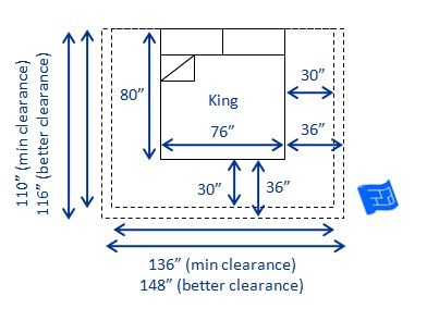 Dimensions Of A Us Canada King Bed 76 X 80 W L