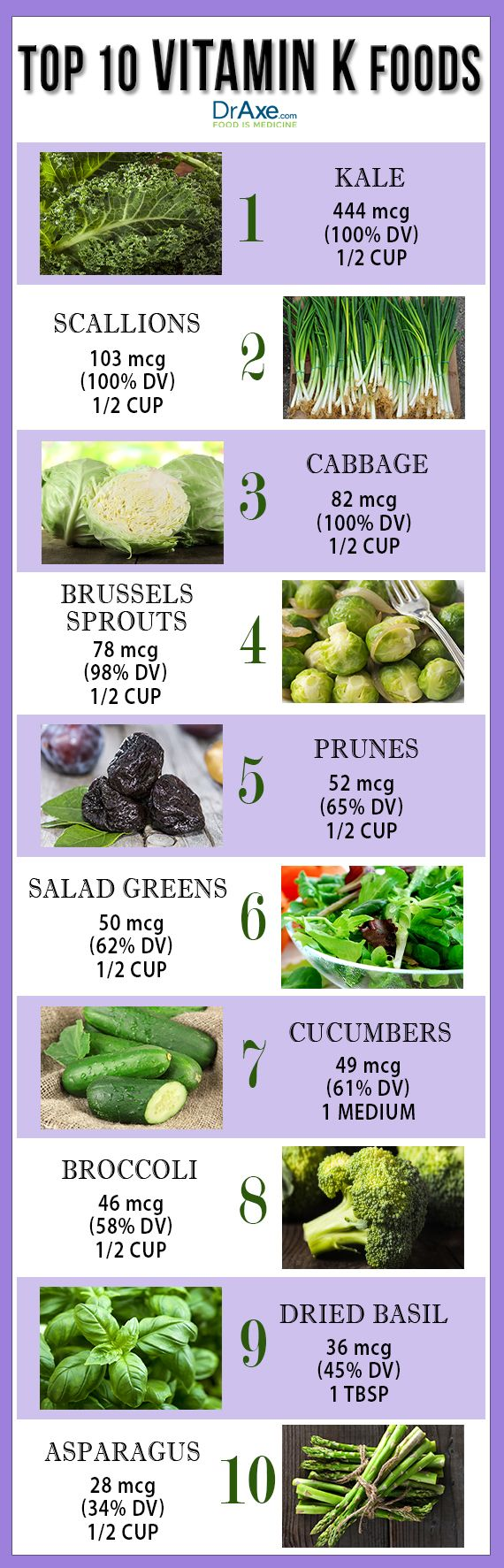 Top 10 Vitamin K Rich Foods Heart disease