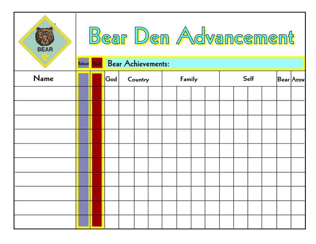 Bear Advancement Chart 1 056 816 Pixels