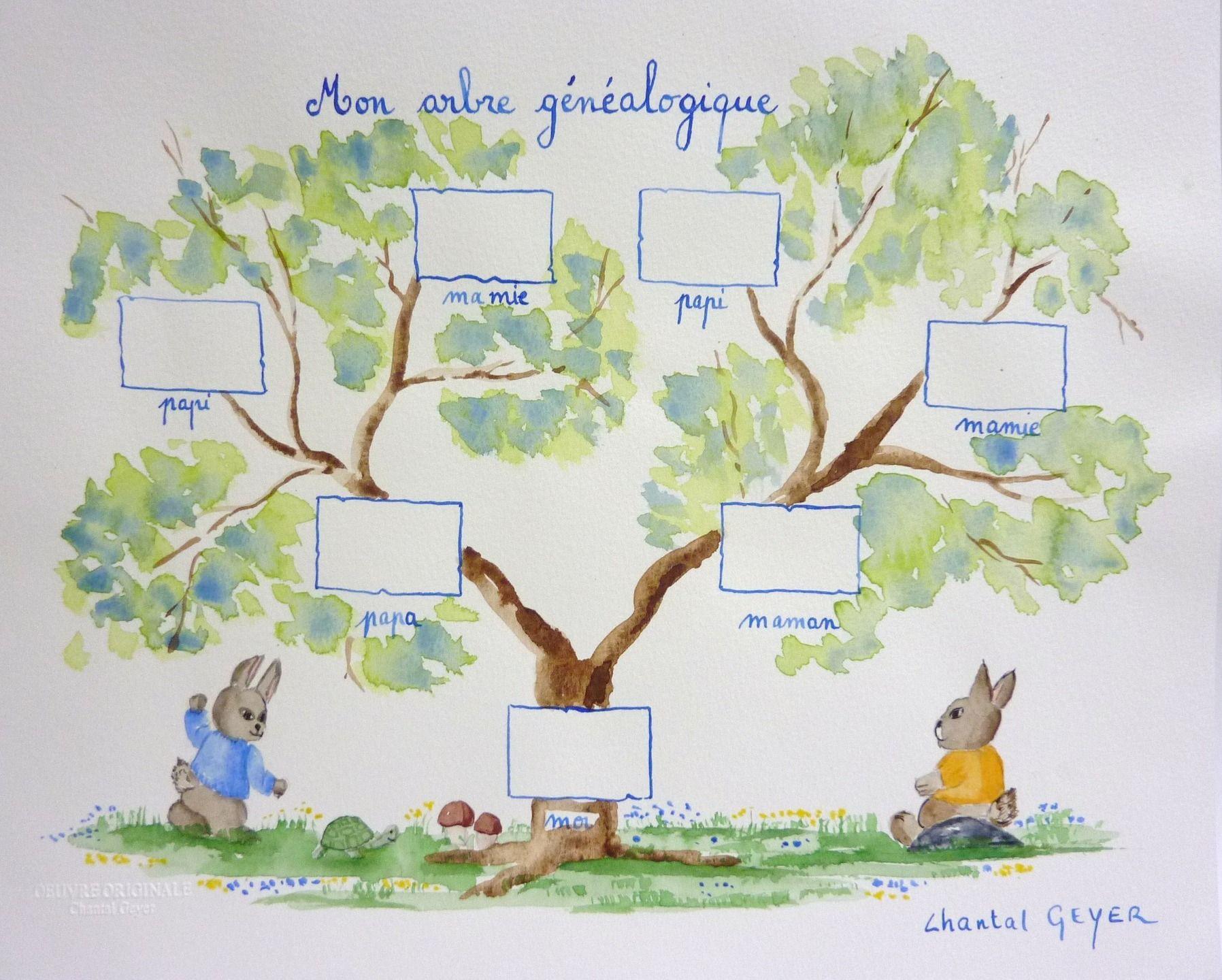 Arbre Genealogique A L Aquarelle Pour Enfant Decoration