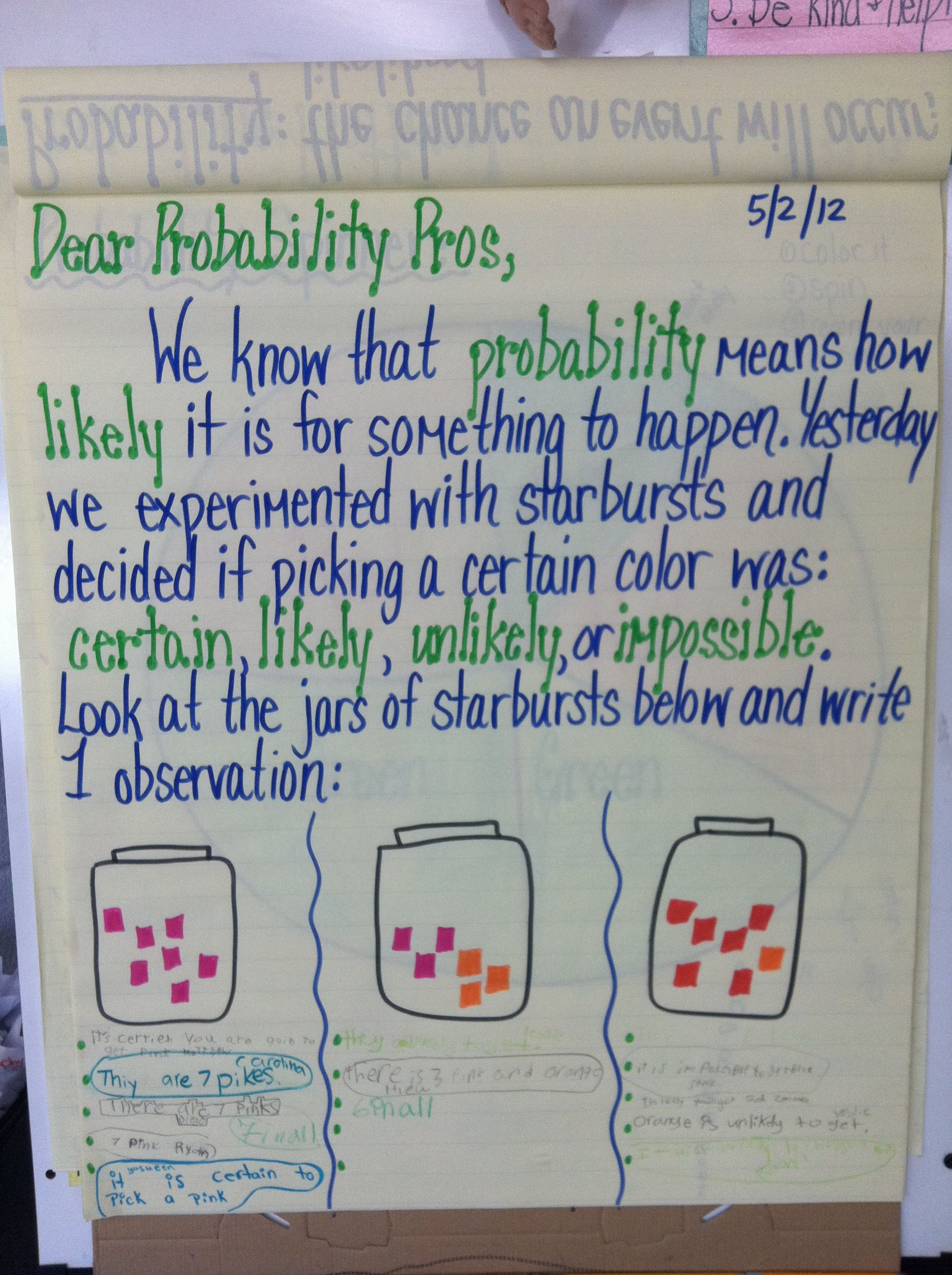 Pin By Jacque Prater On Math Teaching Ideas