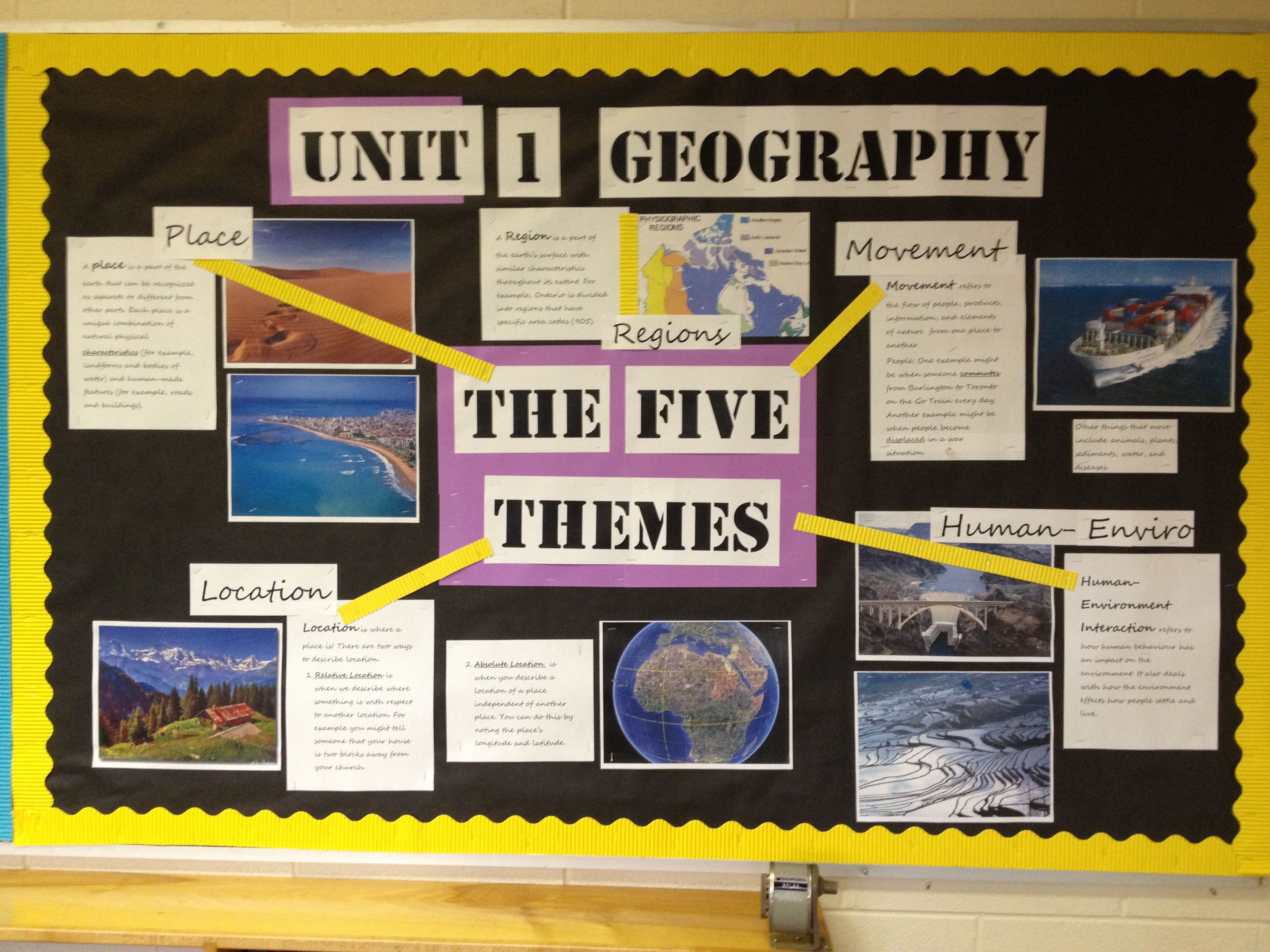 Ideas About Five Themes Of Geography