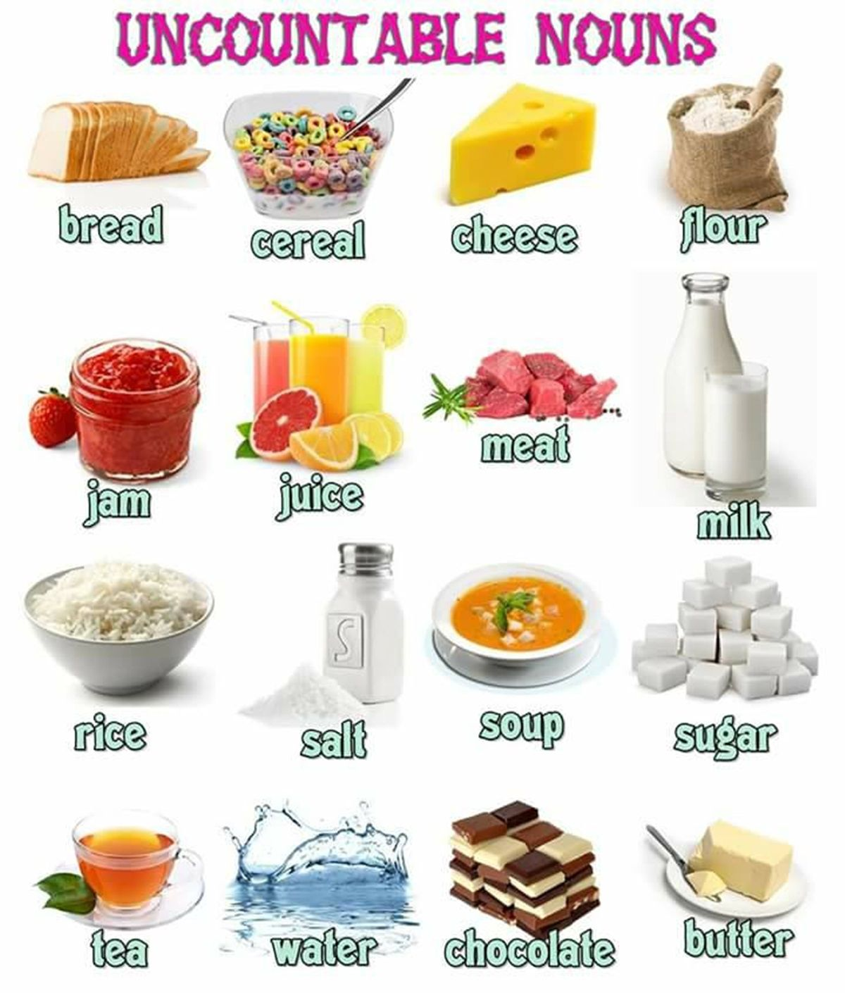 Food And Drink Vocabulary List