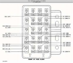 2005 Jeep Liberty Fuse Box Diagram Jpeg  http