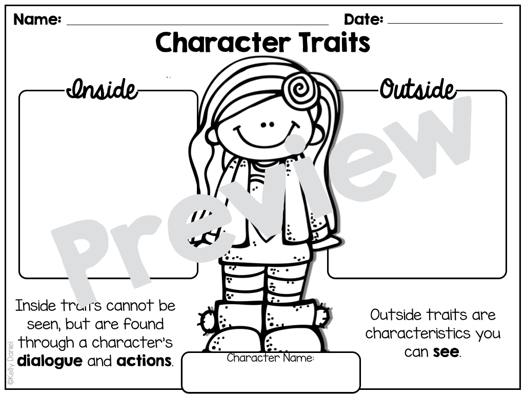 Character Traits Inside And Outside Traits