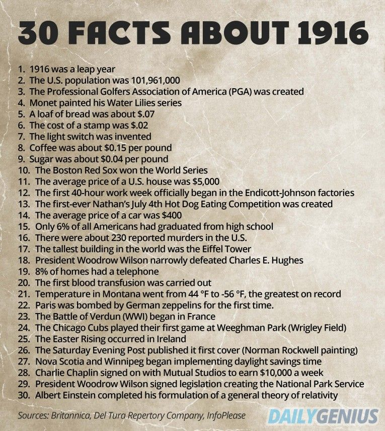 facts about the year 1916 mom's party Pinterest