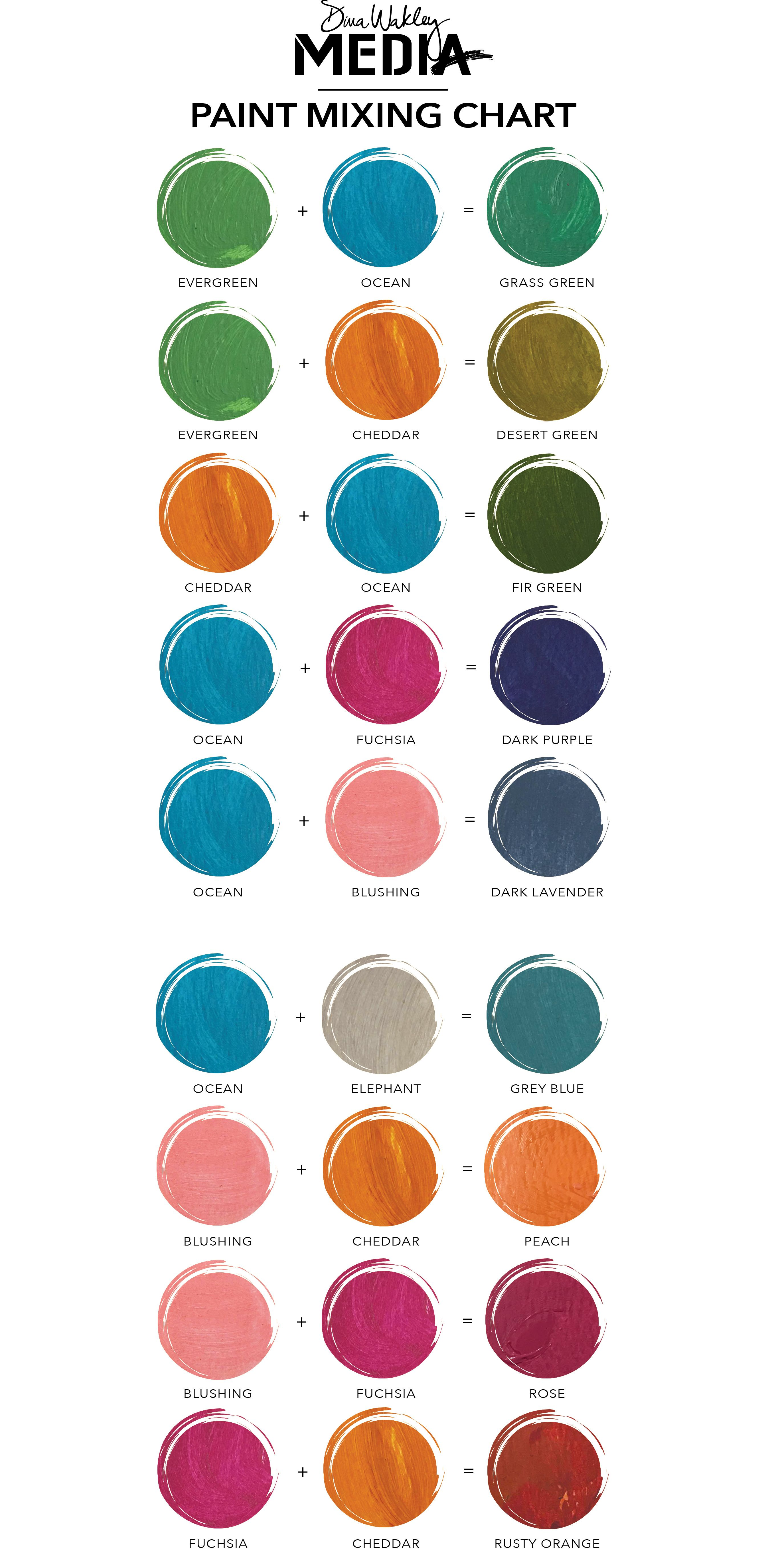 New Dina Wakley Media Paint Color Mixing Chart