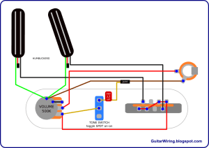 The Guitar Wiring Blog  diagrams and tips: Hot Telecaster