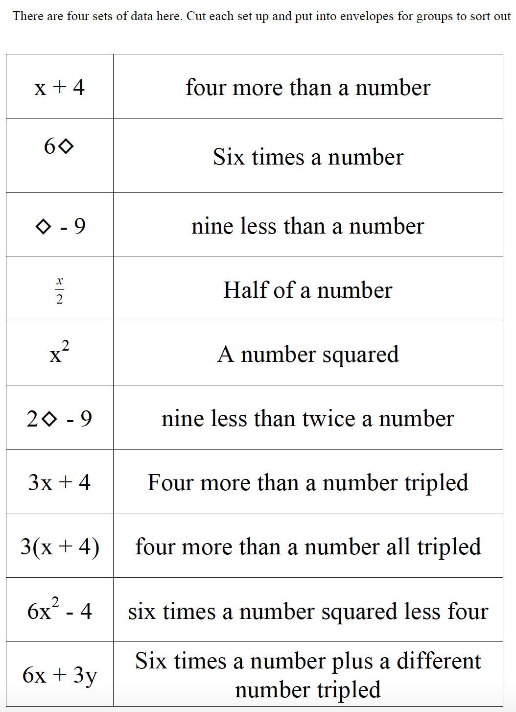Students Are Given A Set Of Cards That Have Either An