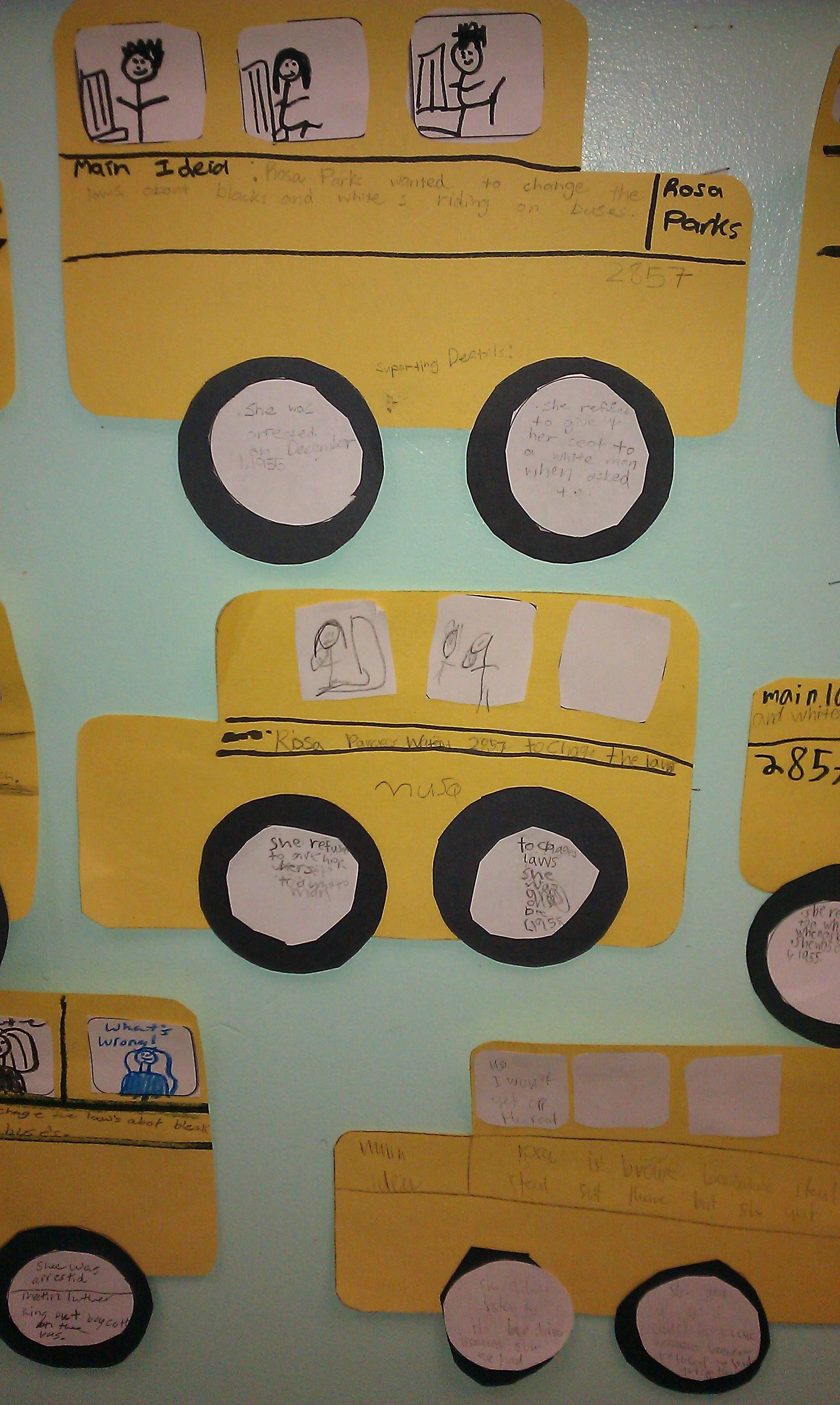 Teaching Ideas In Elementary Literacy Science Health Art Amp Social Stu S