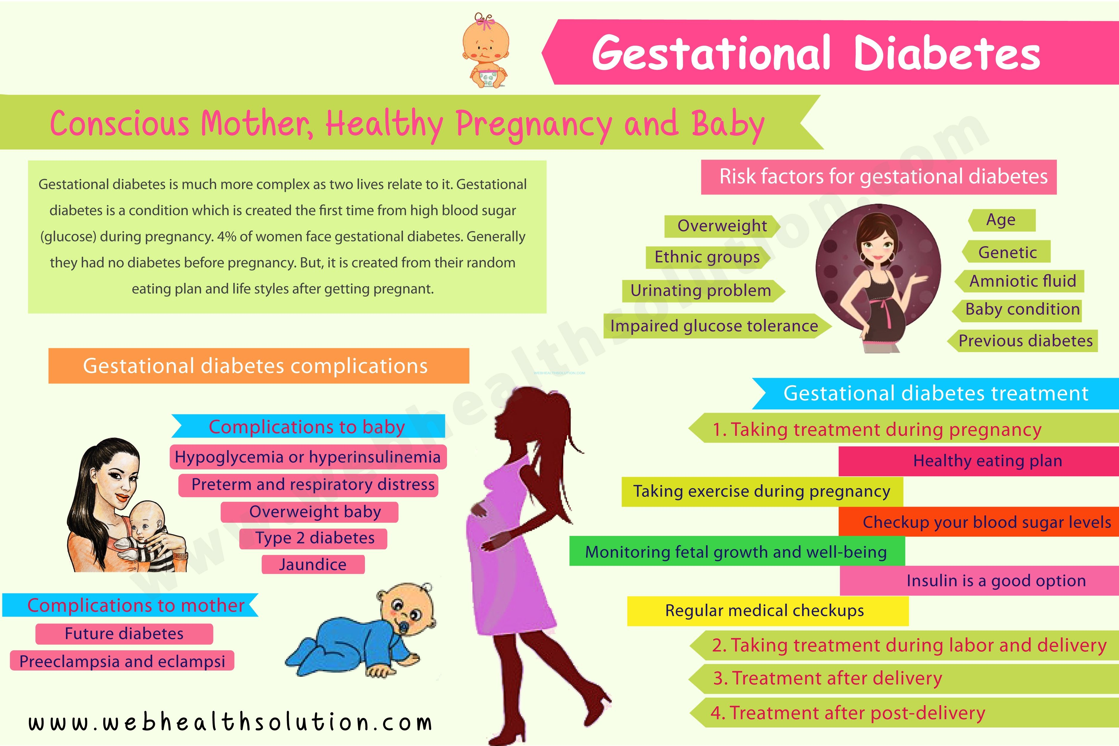 Gestational diabetes is a big tension. But, healthy eating