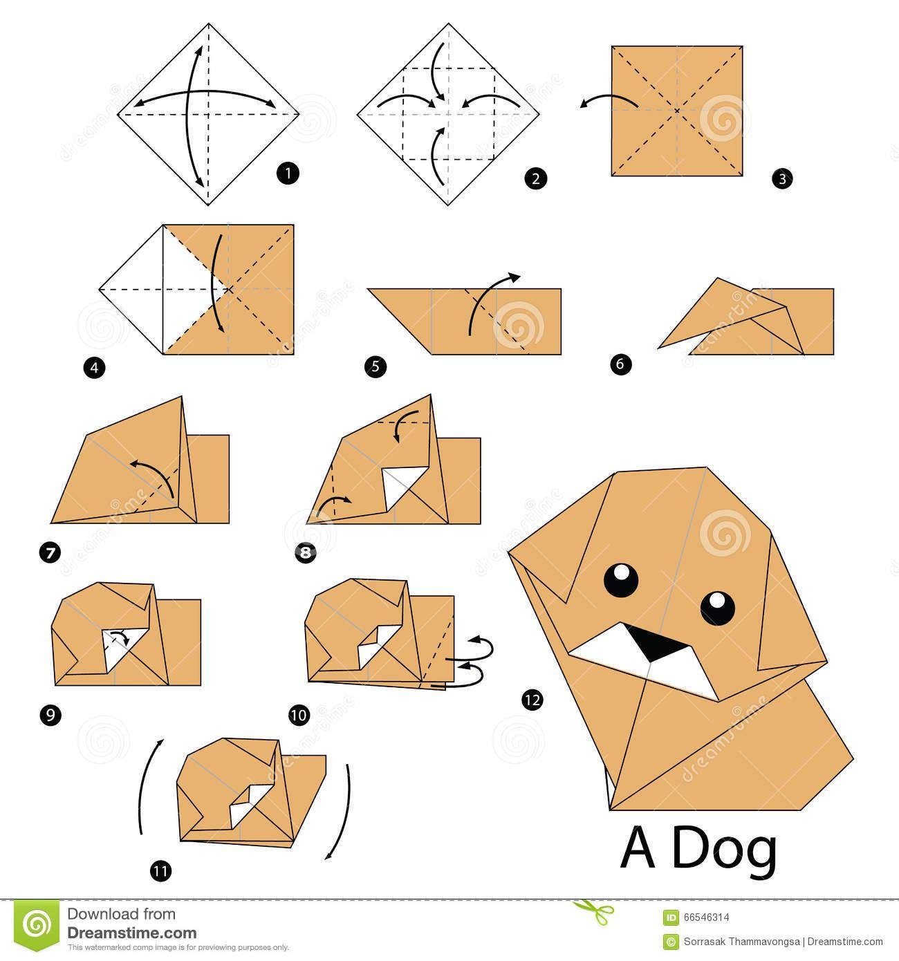 A Instructions Etape Par Etape Comment Faire Le Chien D