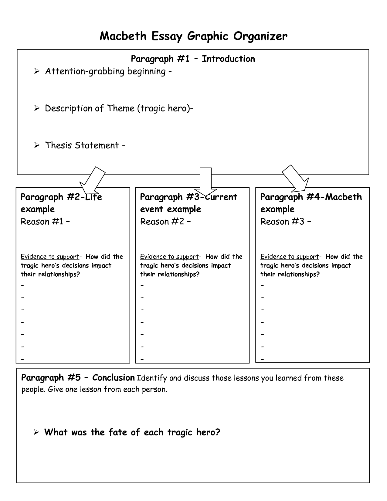 Help With Grant Writing
