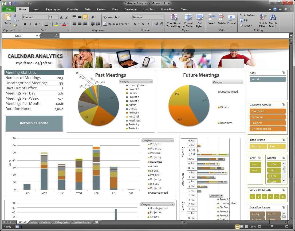 free excel 2010 dashboard templates Calendar Dashboard
