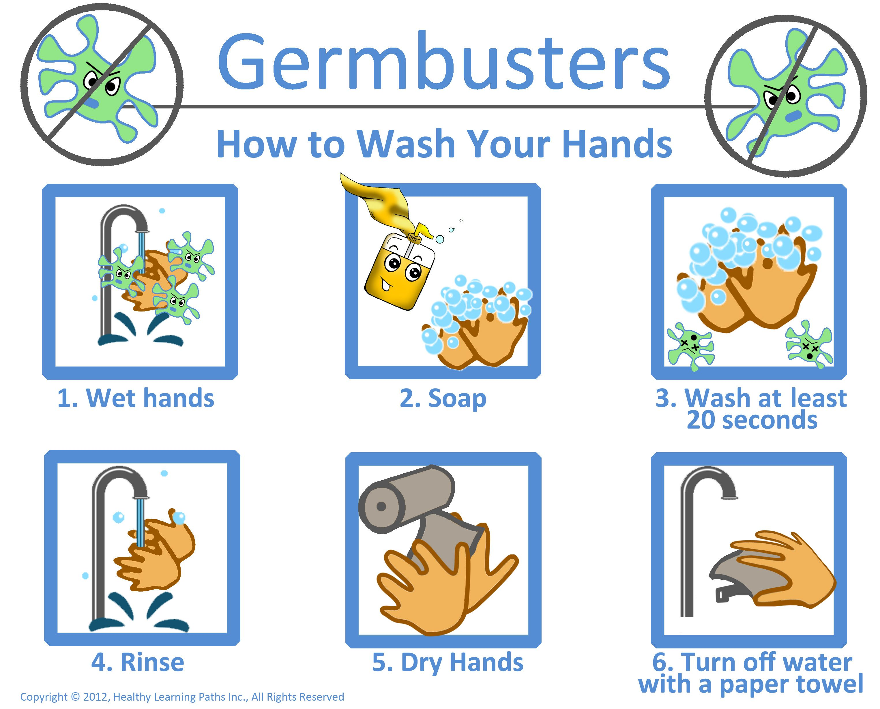 The Six Simple Steps To Hand Washing