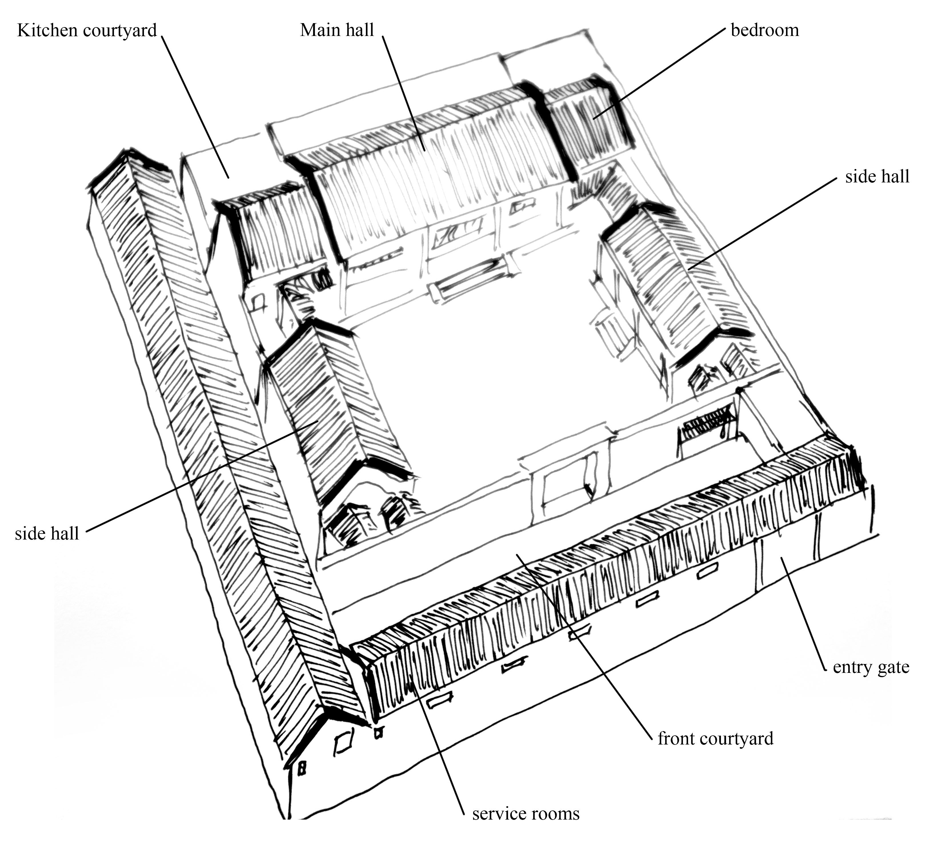 Traditional Chinese Courtyard House Floor Plan