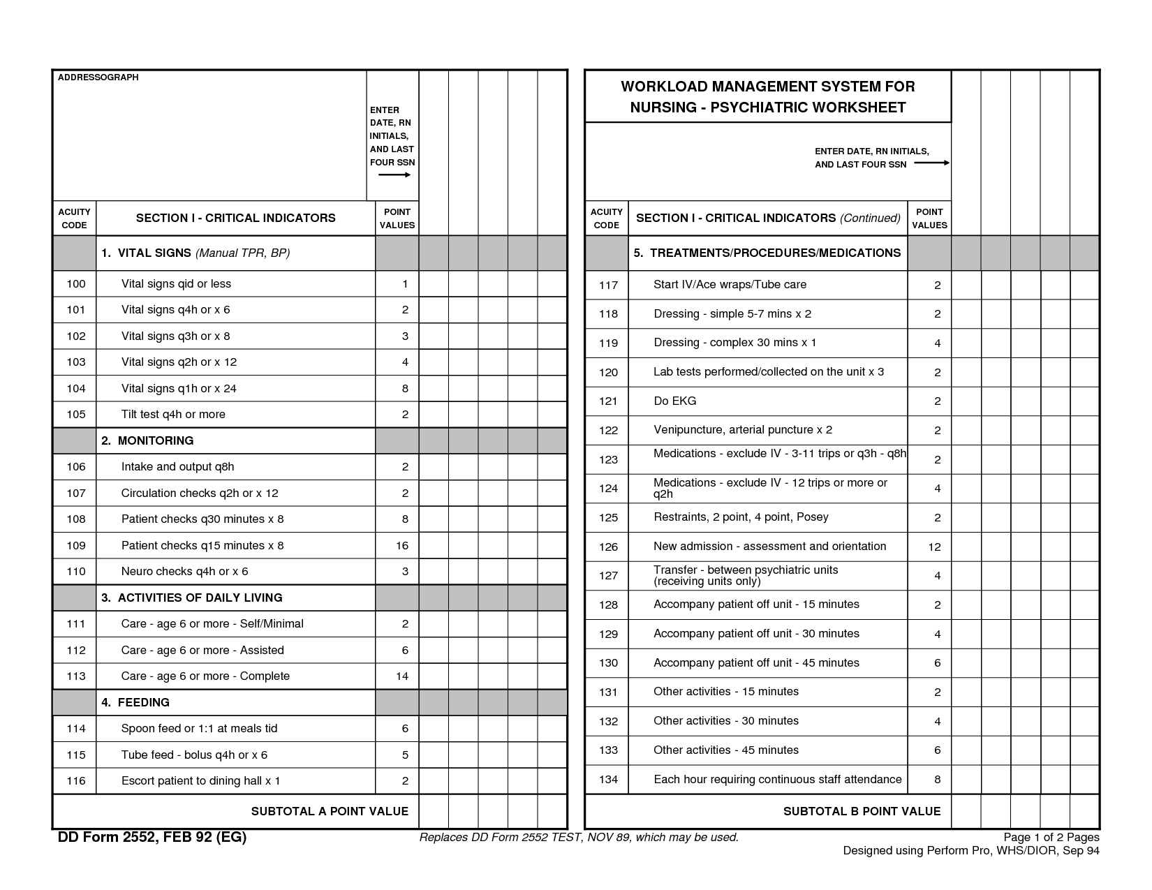Workload Assessment Template Dd Workload Management System For Nursing