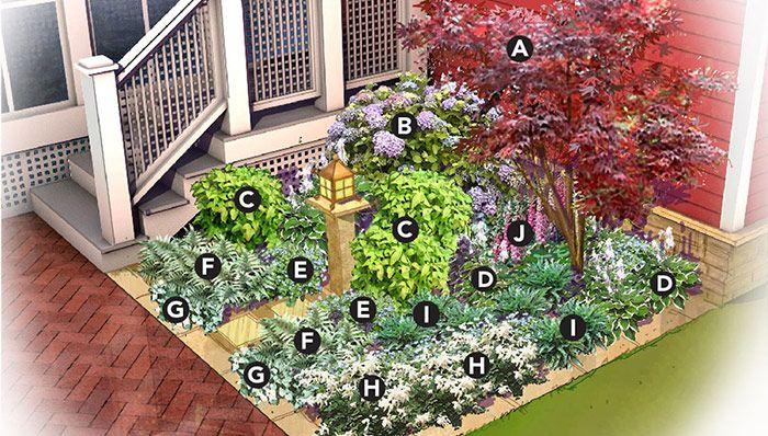 Flower Garden Plans For Zone 6 Long Blooming Garden Plans Garden