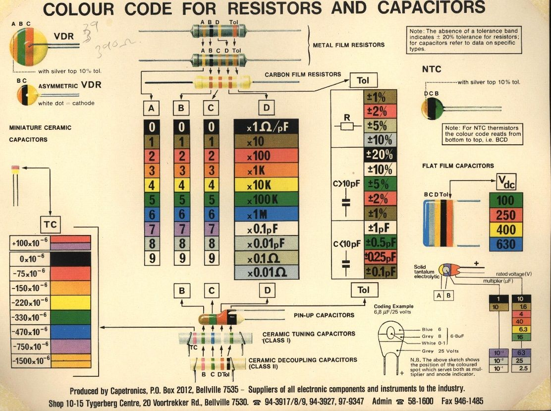 Resistor And Capacitor Color Codes