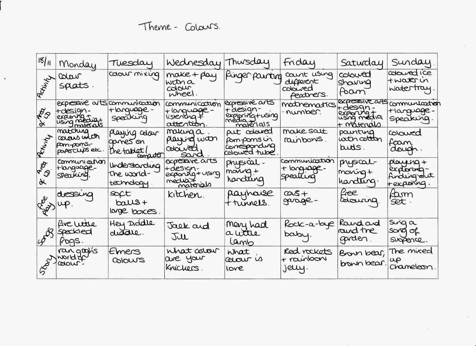 Toddler Weekly Activity Planner Eyfs