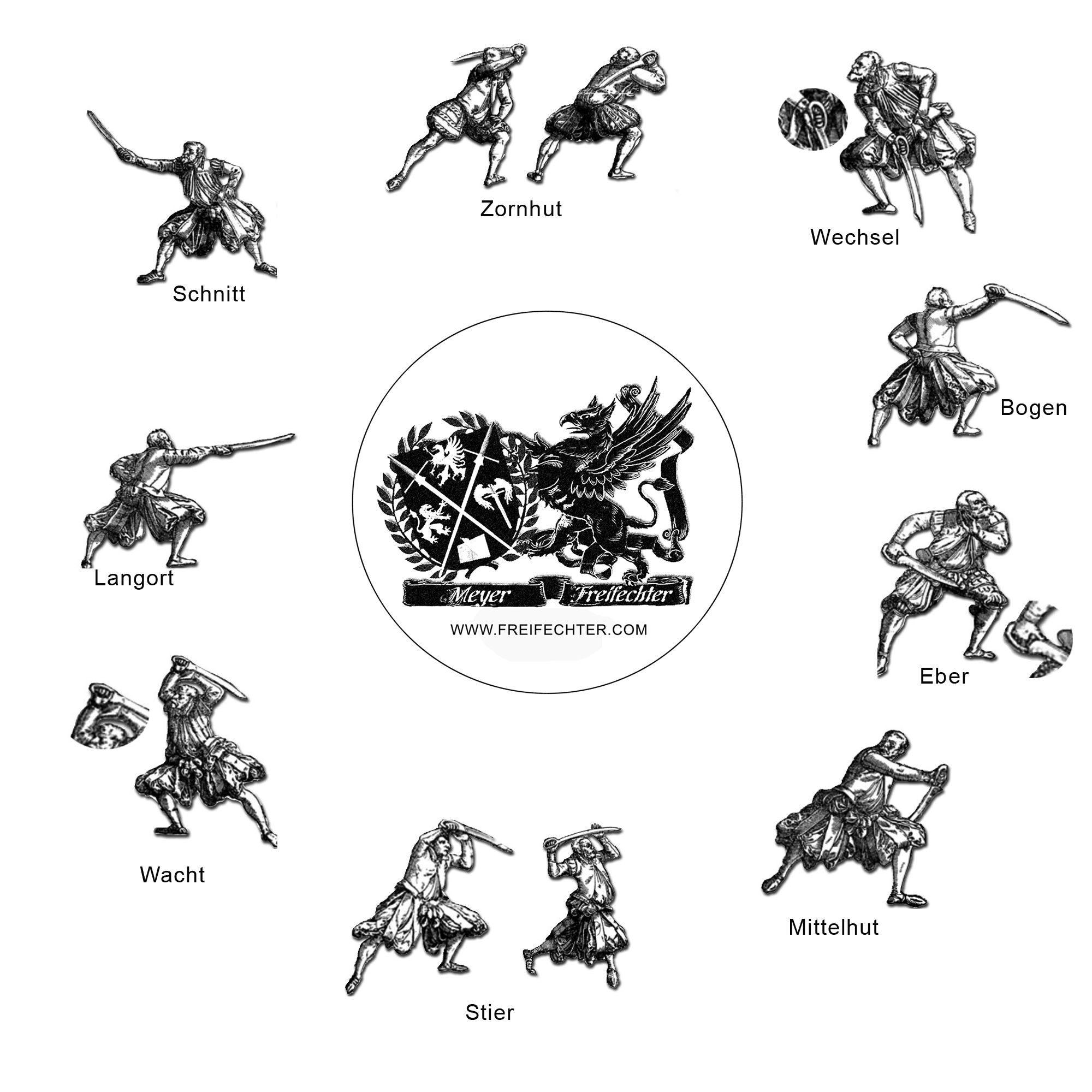 Guard Positions From The Dusackfechten Of Joachim Meyer