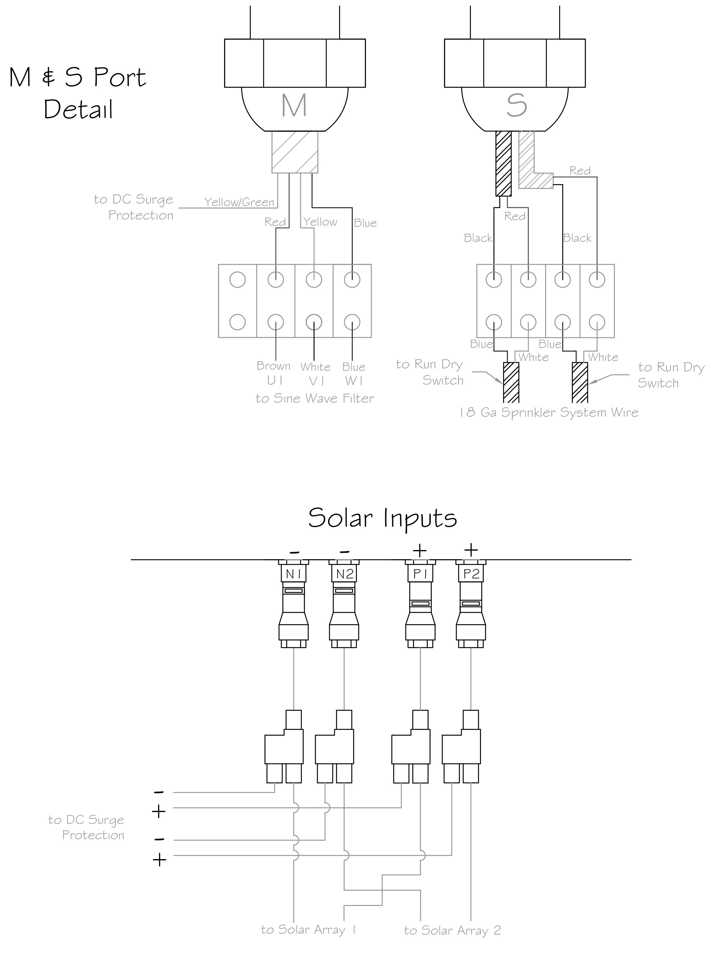 Actual electrical engineering design for one of our difficult projects in mount paka kenya