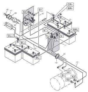 ezgo golf cart wiring diagram | Wiring Diagram for EZGO 36volt Systems With Resistor Coils