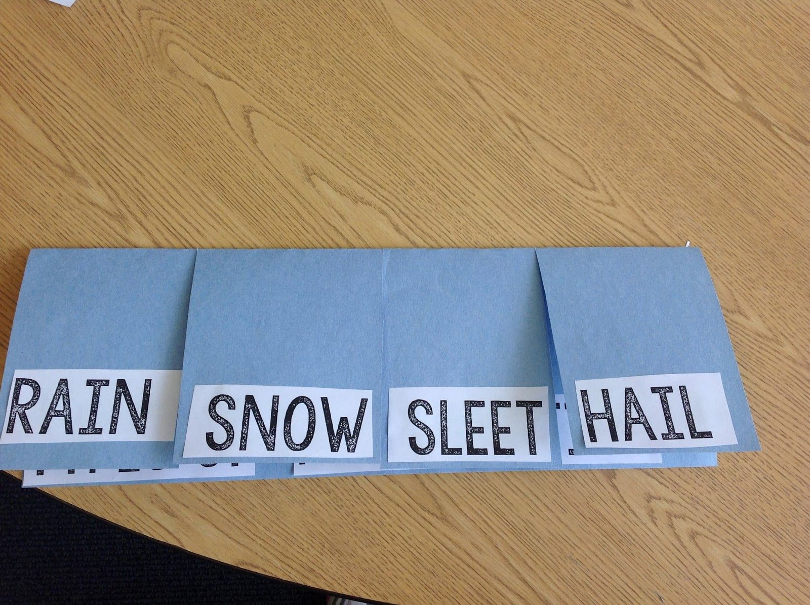 All About Weather Unit Ideas Including A Foldable To