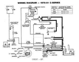 wiring for old wheel horse | The Green Industry's Resource