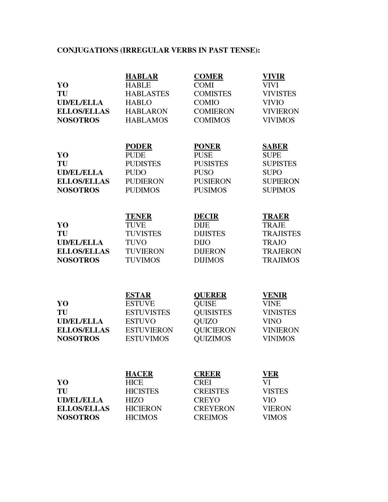Irregular Verbs In Present Tense