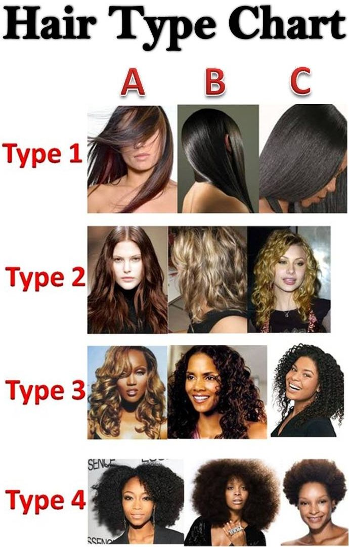 How to Determine Hair Type on Natural Hair