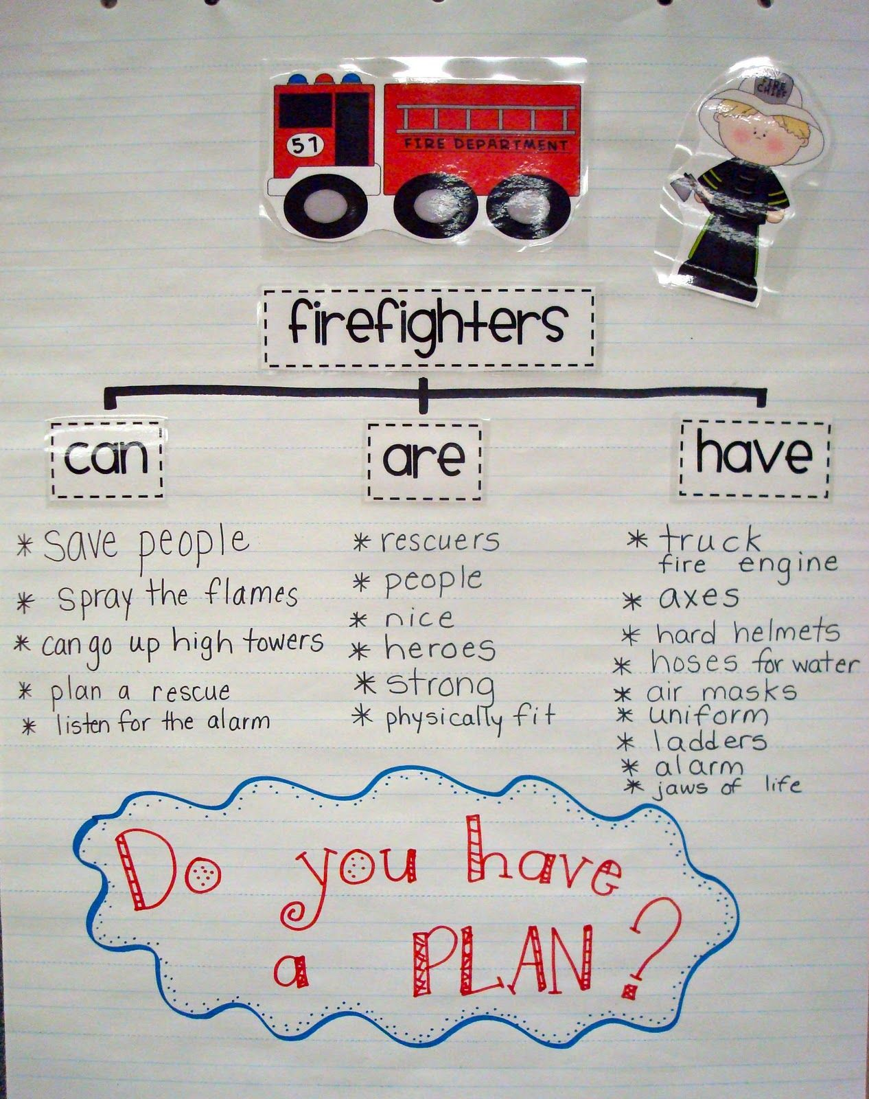 Pencils Glue Amp Tying Shoes Fire Safety Week And Big