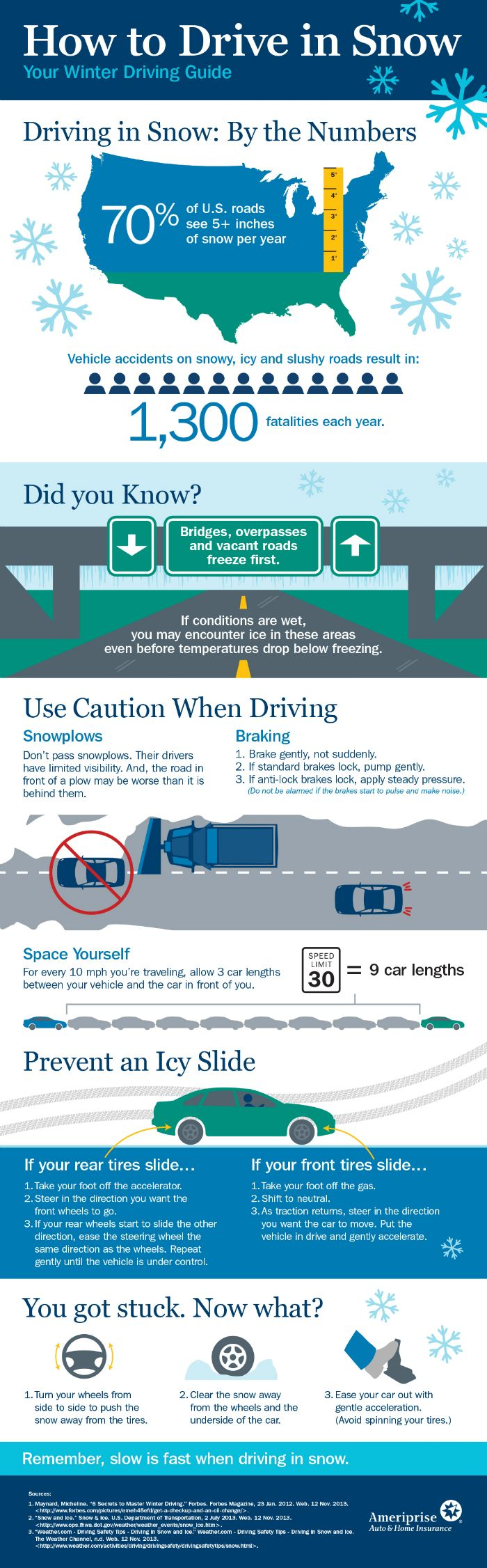 How to Drive in Snow Health, Snow and The road