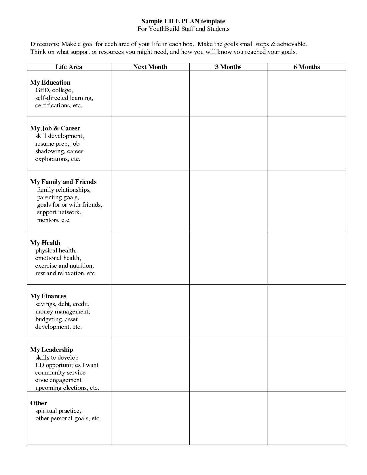 Sample Life Plan Template For Youthbuild Staff And