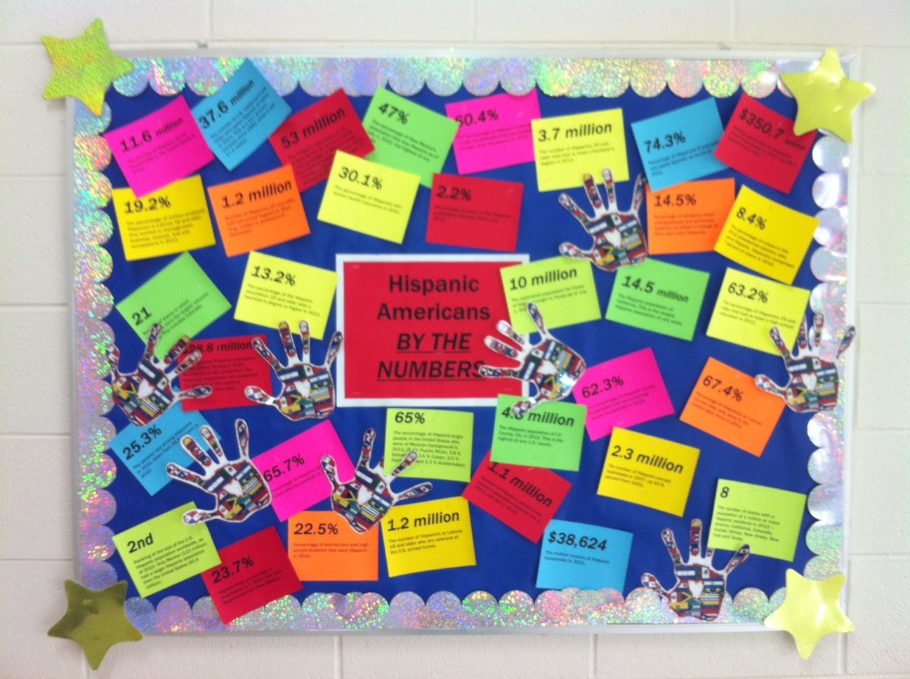 Second Hispanic Heritage Board I Gave My Students The