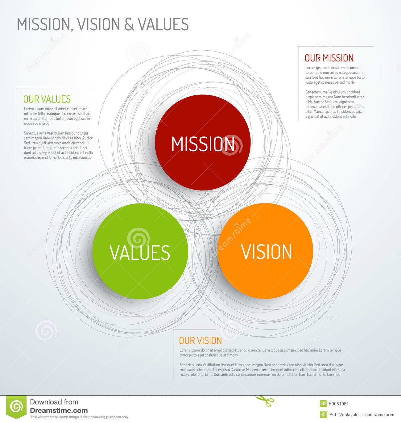 Vector Mission, vision and values diagram schema