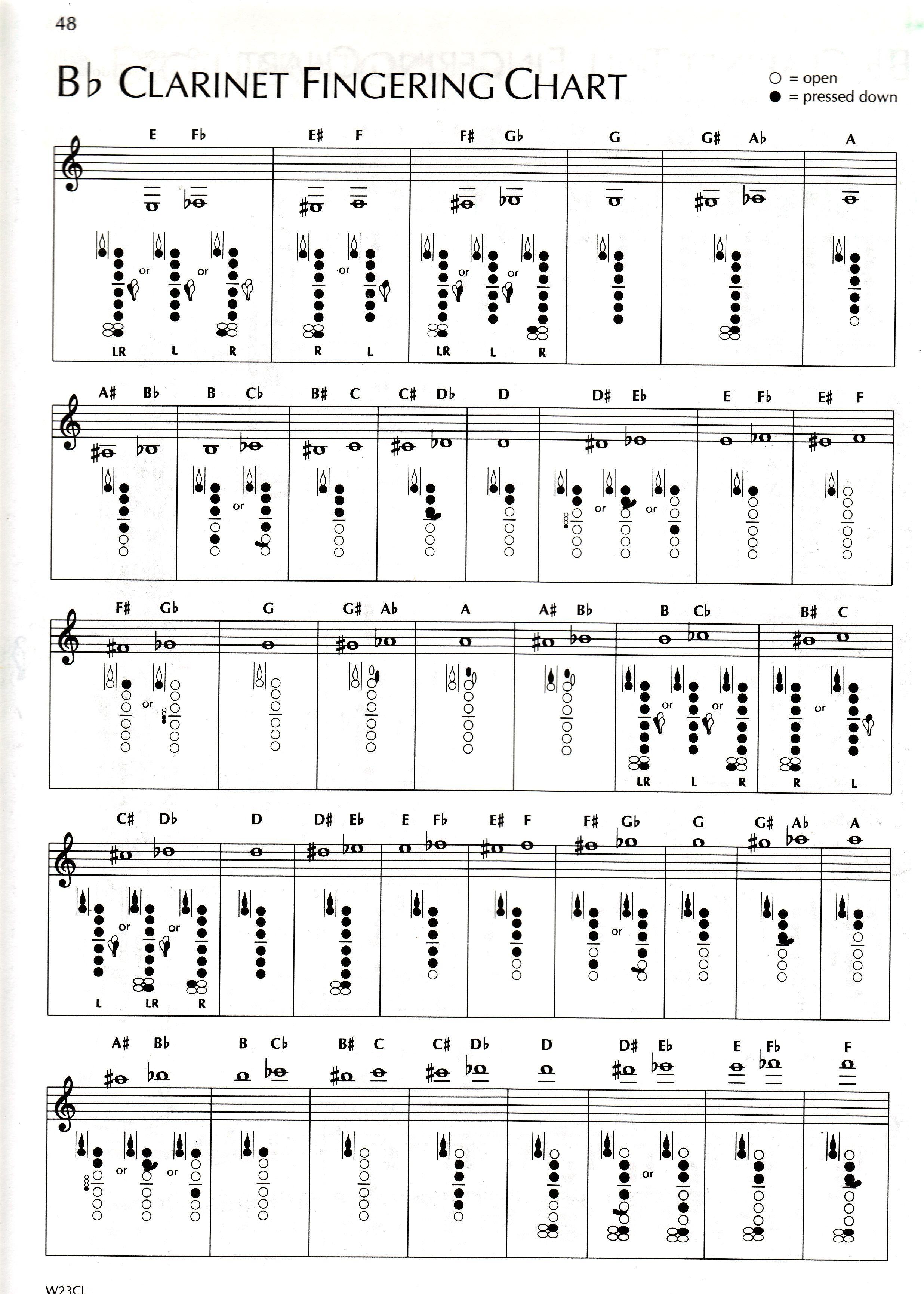 Clarinet Finger Chart For Beginners