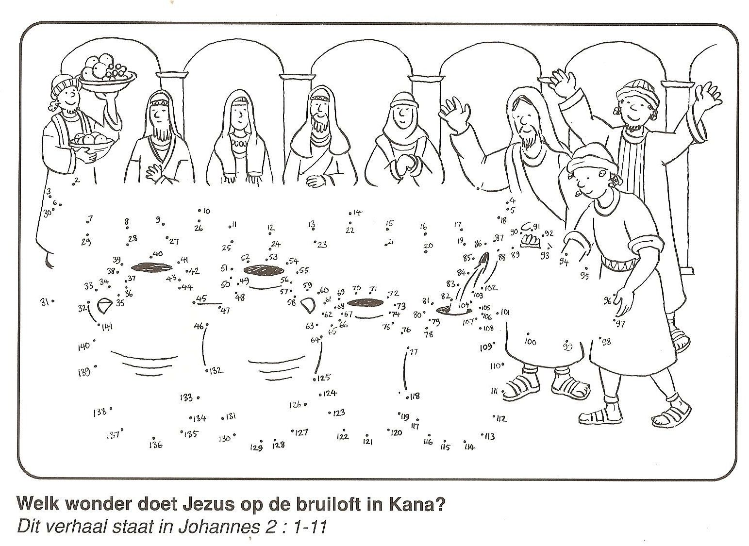What miracle does Jesus at the wedding in Cana ? from dot