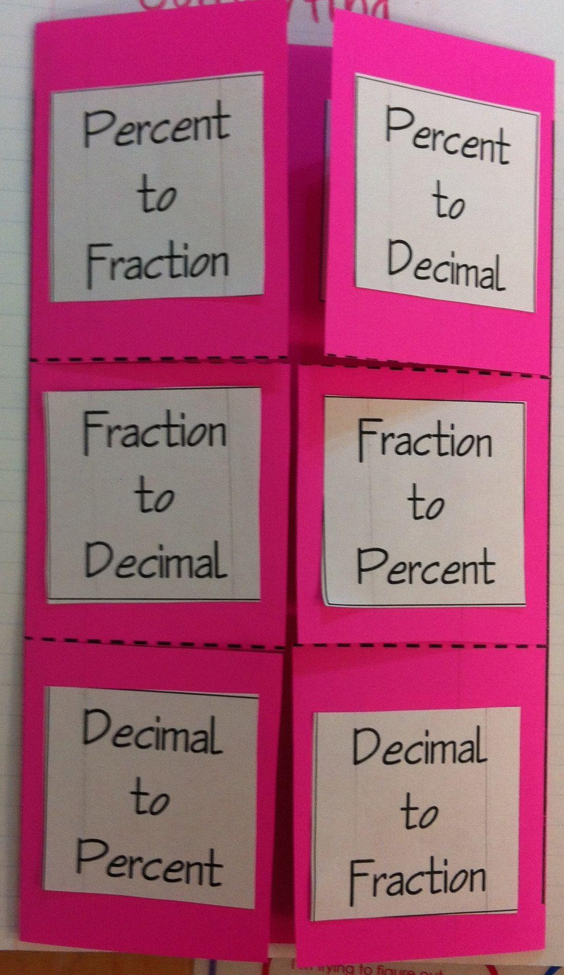 Fractions Decimals And Percents Test Grade 7