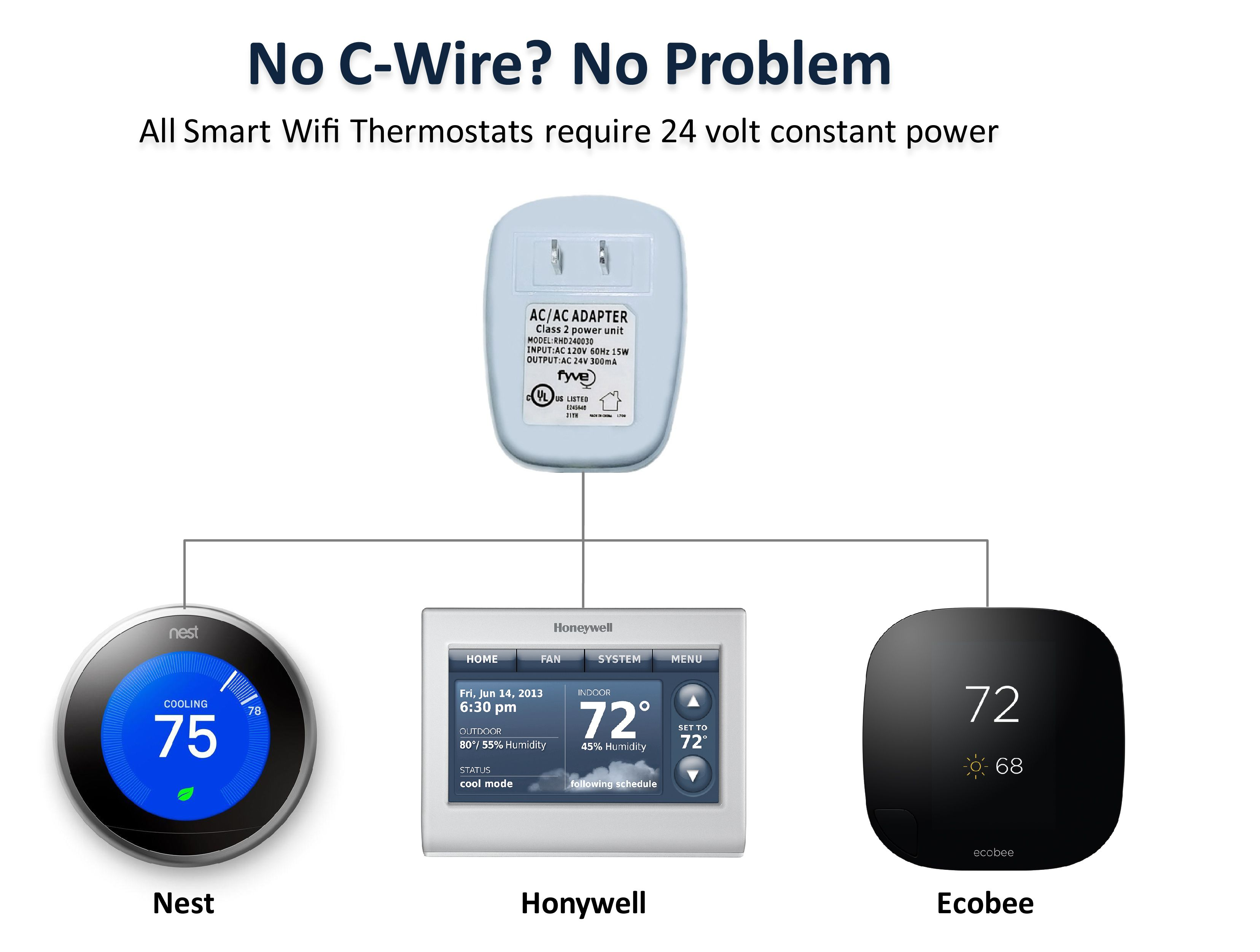 Want a snazzy new wifi thermostat but your home has