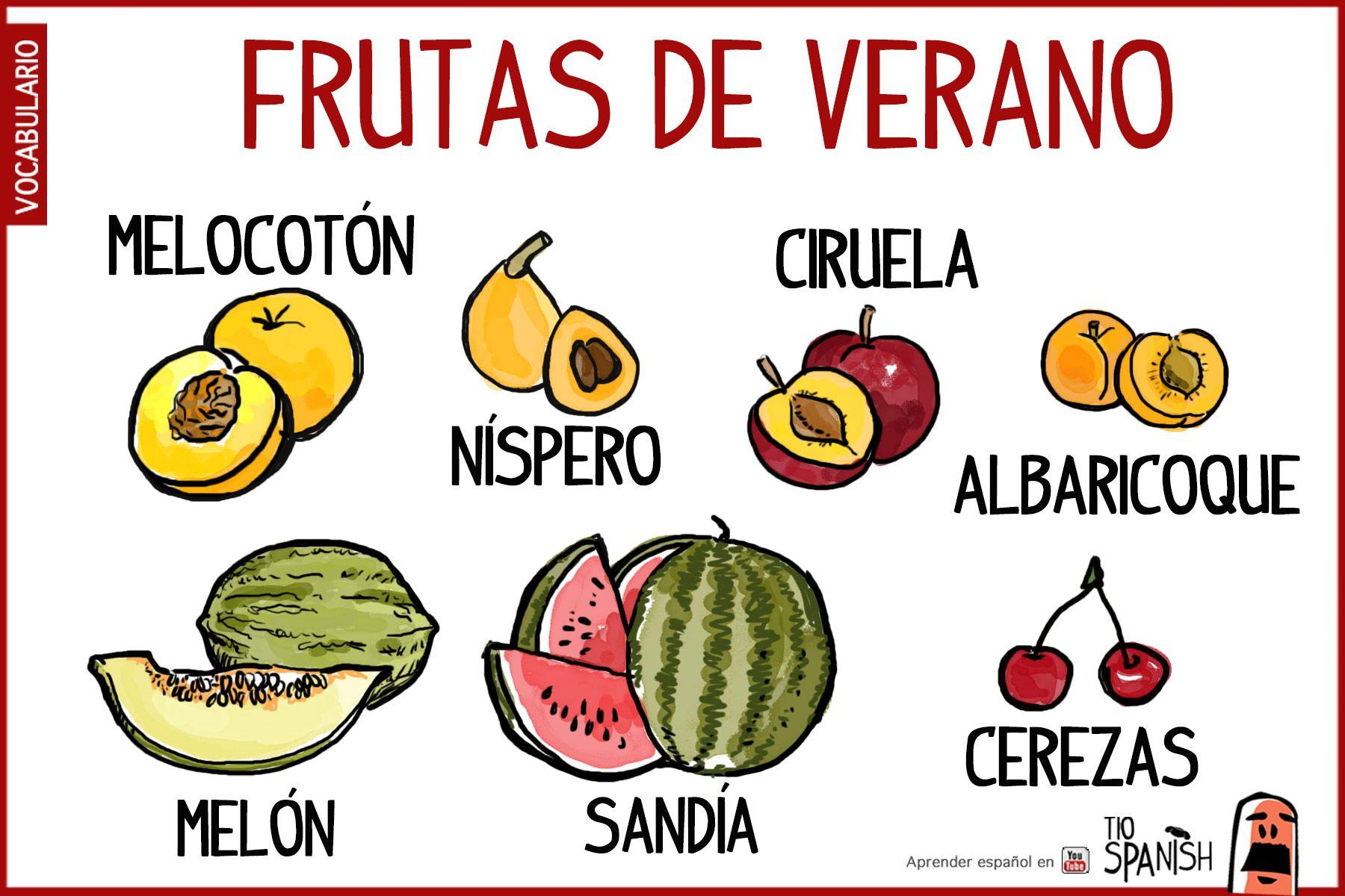 Las Frutas Spanish Worksheets