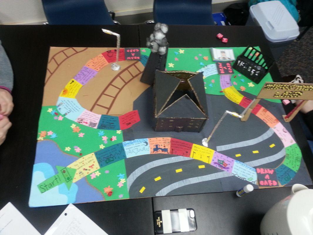 Game Board Project Industrial Revolution Description