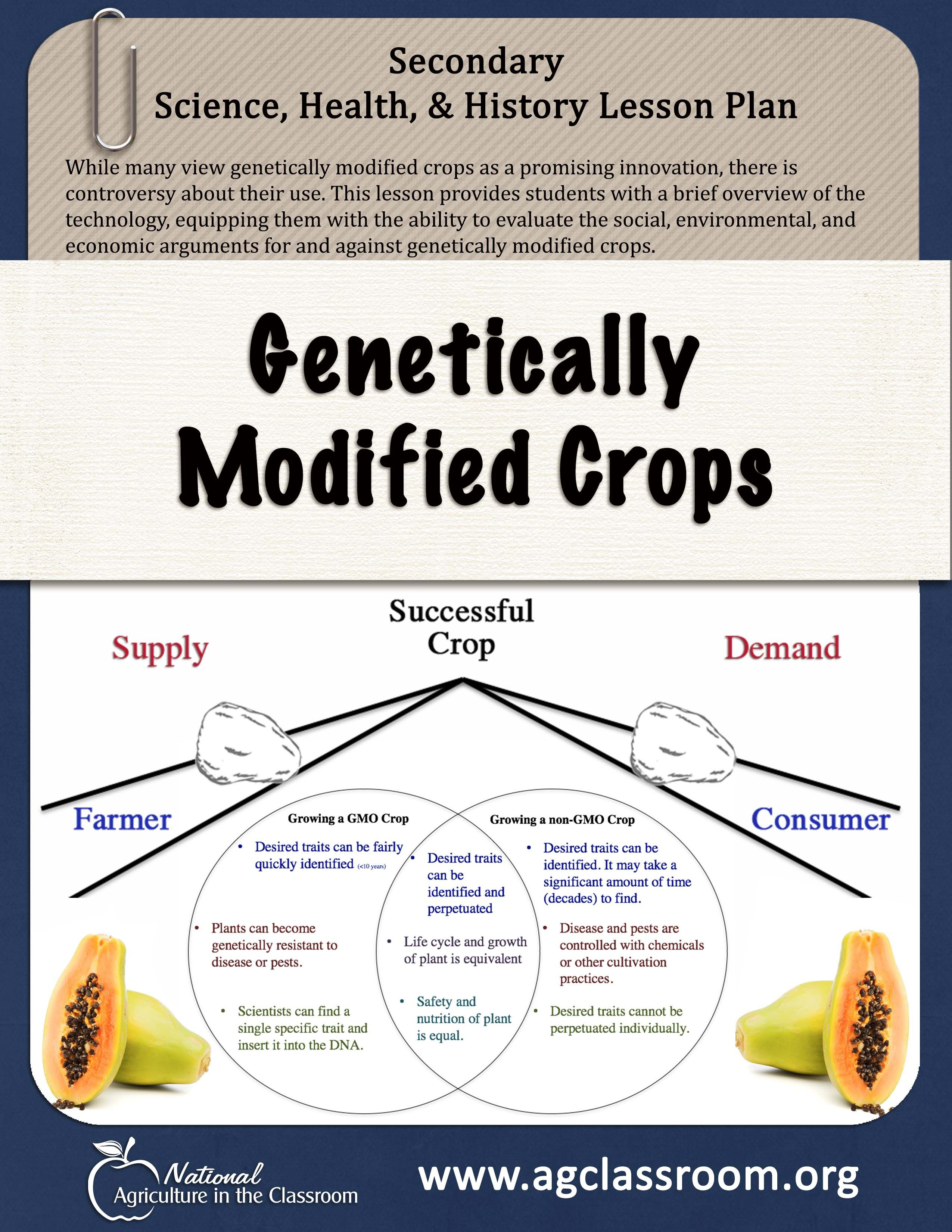 Gmos Are An Important Topic In Food Consumption And