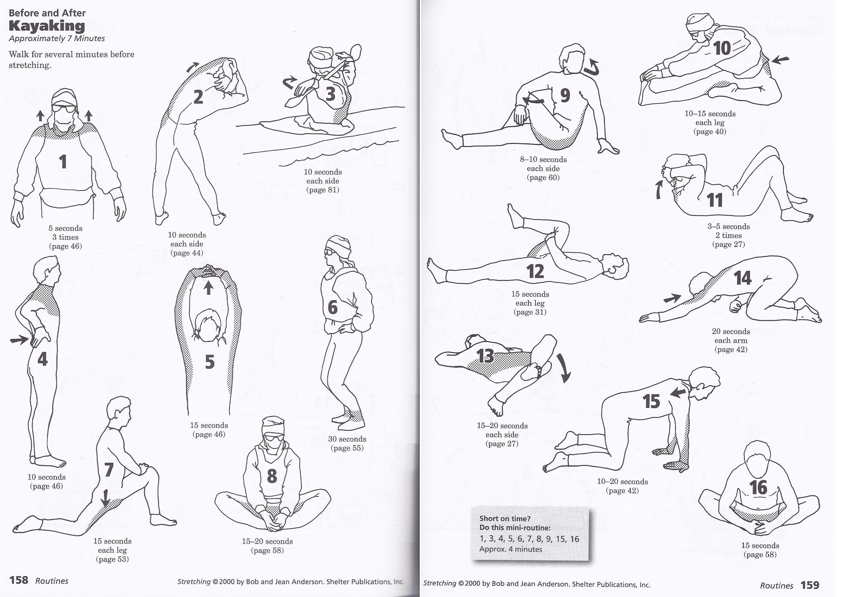 Common Sea Kayaking Injuries Muscles And Joints