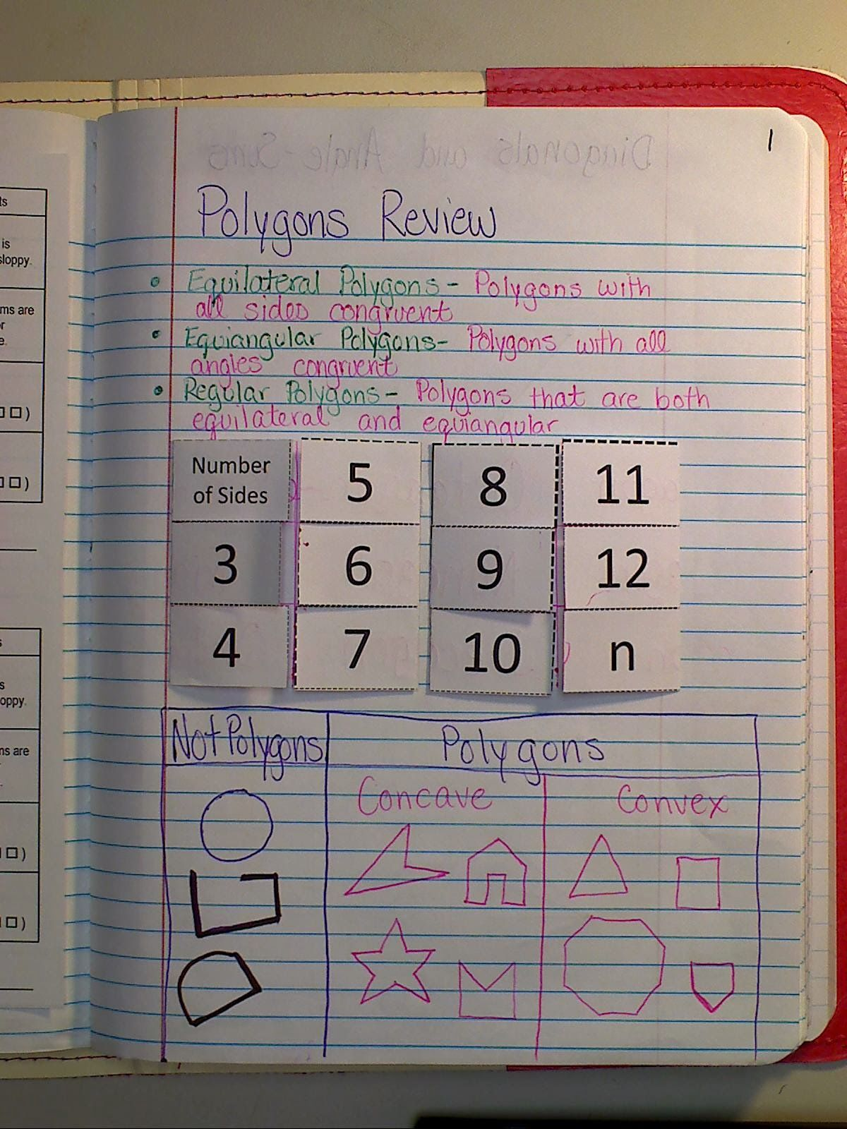 Polygons Review Interactive Notebook Page